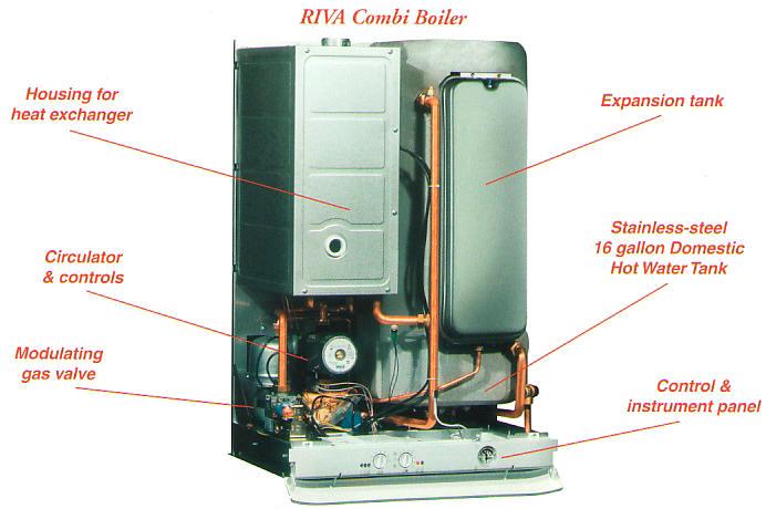 Biasi Riva Combi (Heat & Domestic Hot Water) Boiler Page